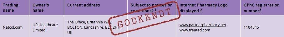 Treated.com er godkendt af myndigheder i Europa og Danmark: garanteret pålidelighed og alvorlighed