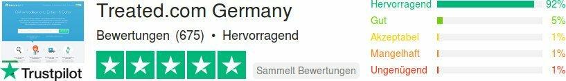Bewertungen und meinungen von Verbrauchern über Treated.com Deutschland